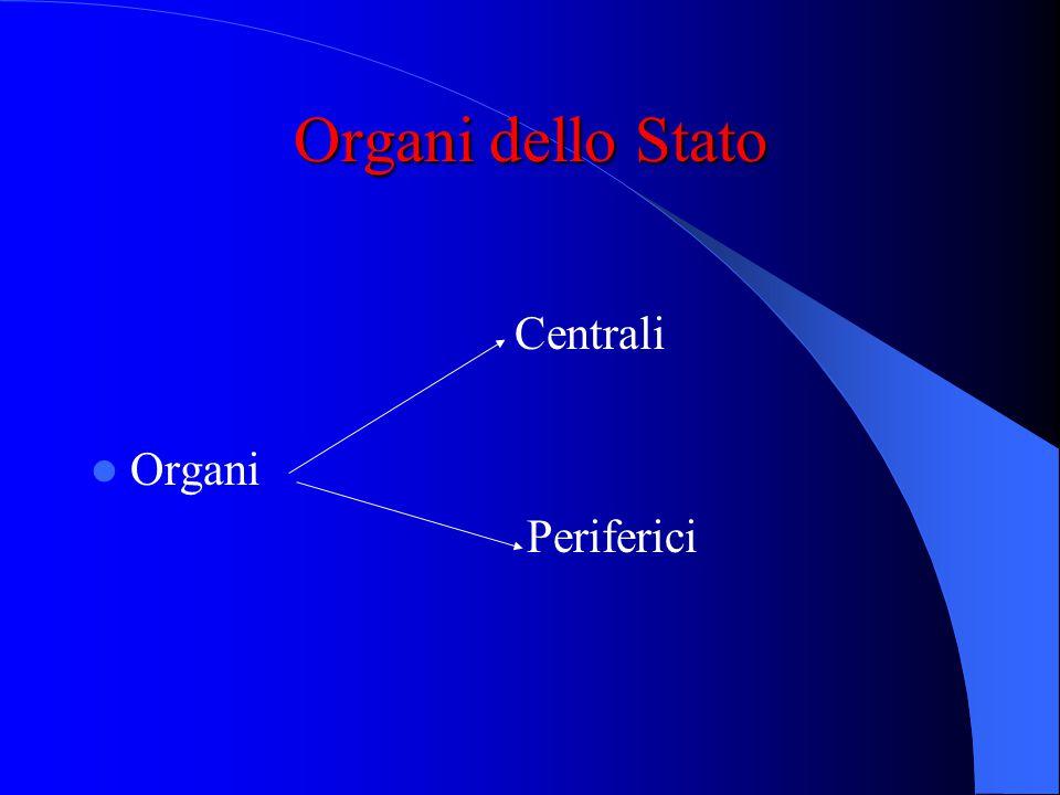 Organi dello Stato Individuali Collegiali Organi Complessi