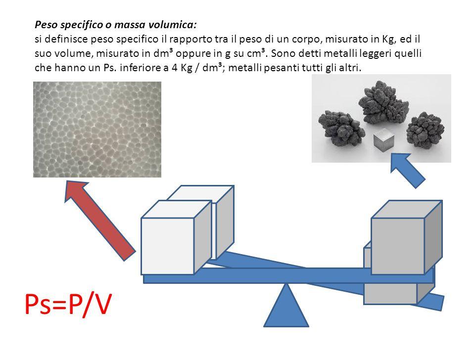 Dilatazione termica: i materiali metallici, ognuno in quantità diversa, subiscono un aumento di volume quando vengono riscaldati.