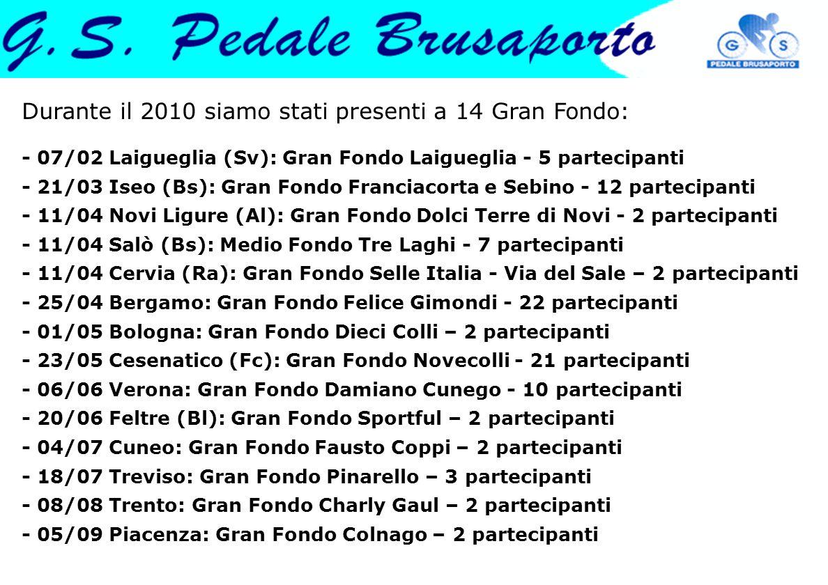 Durante il 2010 siamo stati presenti a 14 Gran Fondo: - 07/02 Laigueglia (Sv): Gran Fondo Laigueglia - 5 partecipanti - 21/03 Iseo (Bs): Gran Fondo Fr