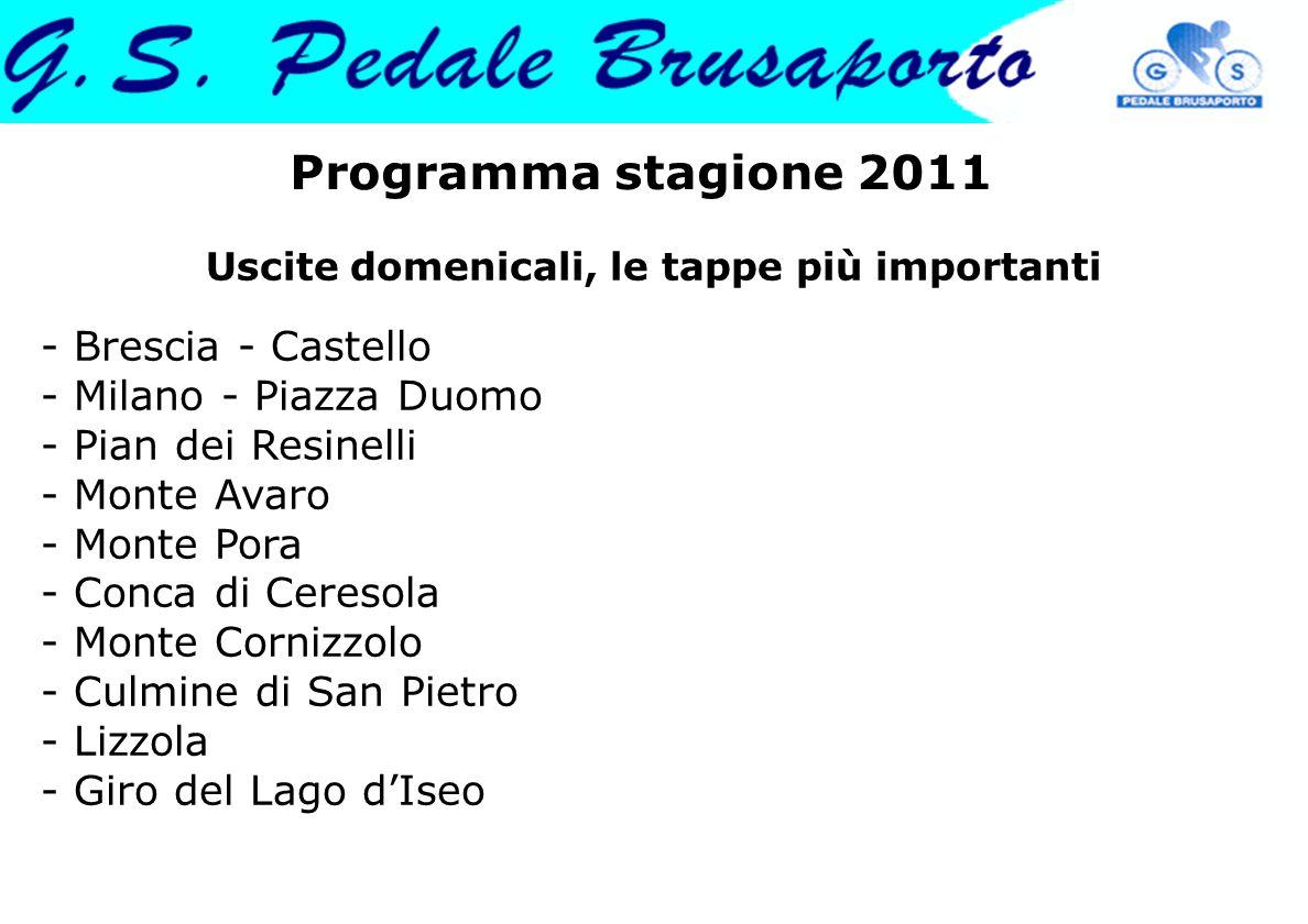Programma stagione 2011 Uscite domenicali, le tappe più importanti - Brescia - Castello - Milano - Piazza Duomo - Pian dei Resinelli - Monte Avaro - M