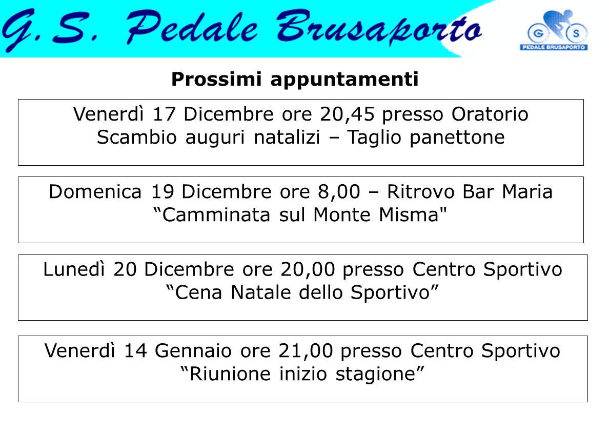 Prossimi appuntamenti Venerdì 17 Dicembre ore 20,45 presso Oratorio Scambio auguri natalizi – Taglio panettone Domenica 19 Dicembre ore 8,00 – Ritrovo