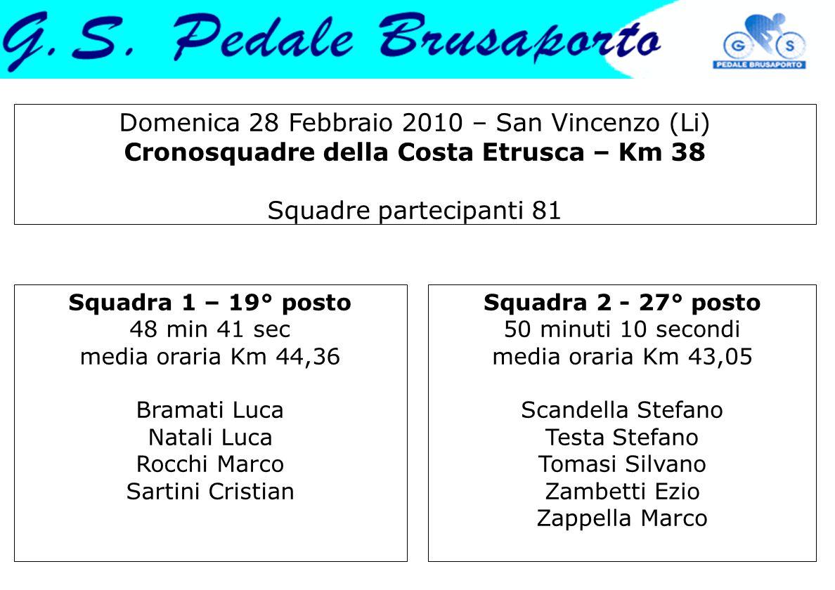 Domenica 28 Febbraio 2010 – San Vincenzo (Li) Cronosquadre della Costa Etrusca – Km 38 Squadre partecipanti 81 Squadra 1 – 19° posto 48 min 41 sec med