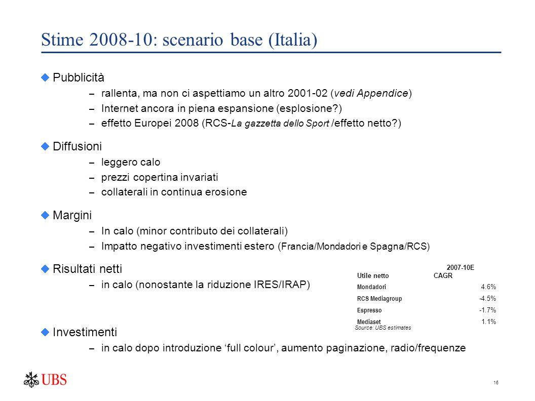 16 Stime 2008-10: scenario base (Italia)  Pubblicità – rallenta, ma non ci aspettiamo un altro 2001-02 (vedi Appendice) – Internet ancora in piena es