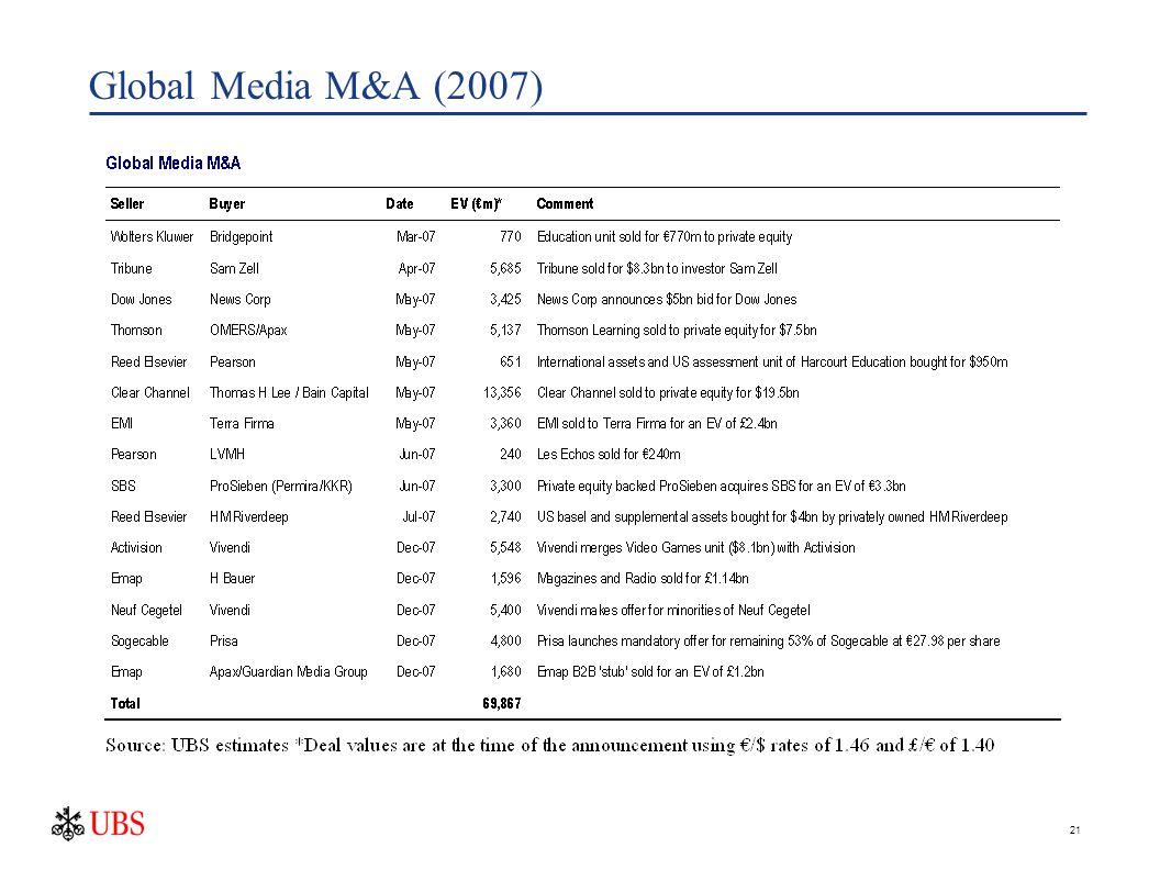 21 Global Media M&A (2007)