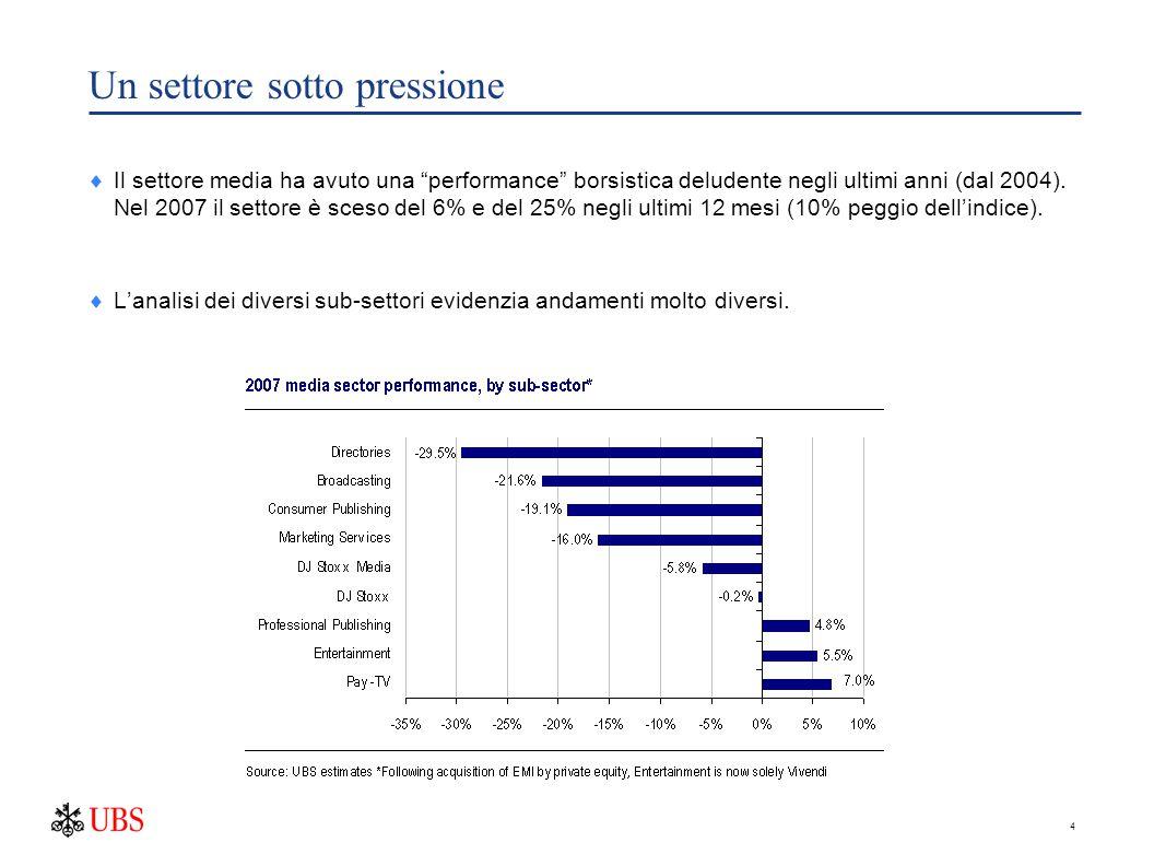 """4 Un settore sotto pressione  Il settore media ha avuto una """"performance"""" borsistica deludente negli ultimi anni (dal 2004). Nel 2007 il settore è sc"""