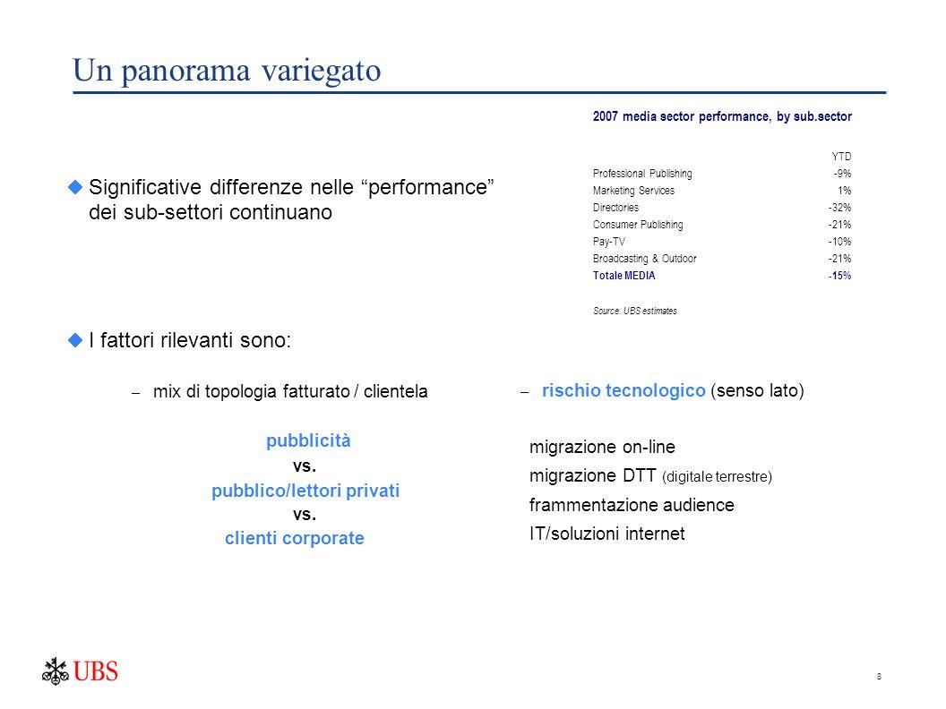 9 …con diverse crescite e margini  Crescita organica (y/y)  …e gli italiani.