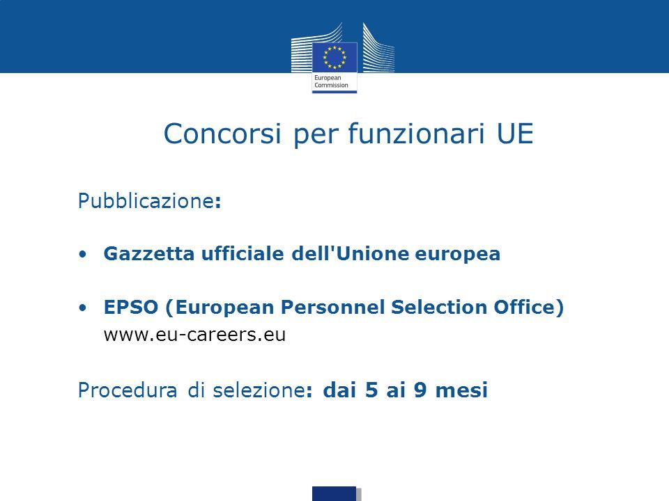 Concorsi per funzionari UE Pubblicazione: Gazzetta ufficiale dell'Unione europea EPSO (European Personnel Selection Office) www.eu-careers.eu Procedur