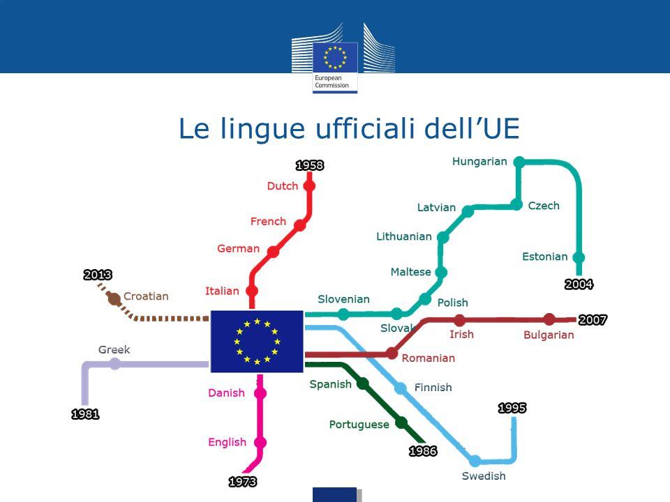 Numero di pagine tradotte nel 2012 per lingua di arrivo (%)