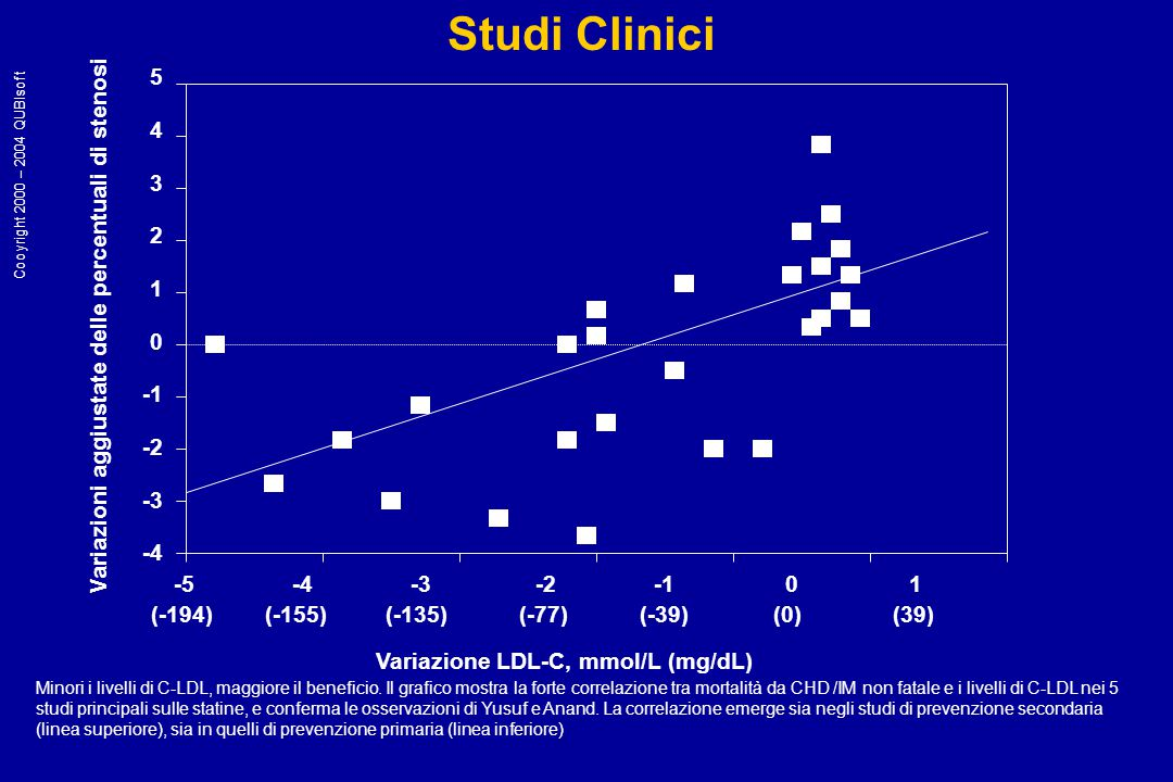 MIRACL: primary efficacy measure Relative risk = 0.84 p=0.048 Atorvastatin Placebo 0 5 10 15 0481216 Time since randomization (weeks) Cumulative Incidence (%) Time to first occurrence of: Death (any cause) Nonfatal MI Resuscitated cardiac arrest Worsening angina with new objective evidence requiring urgent rehospitalization 17.4% 14.8% Schwartz GG et al.