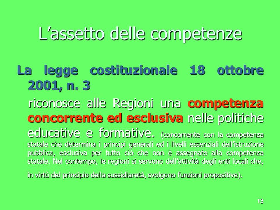 14 L'assetto delle competenze La sentenza della Corte costituzionale n.