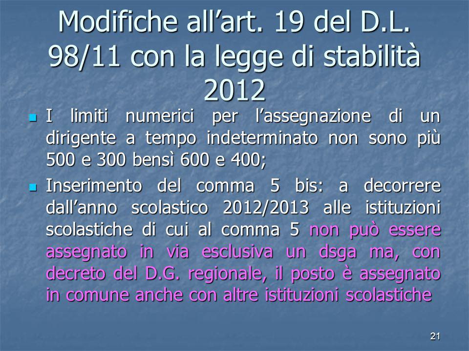 22 Dimensionamento e aspetti amministrativo-contabili Riferimenti normativi: Riferimenti normativi: D.M.