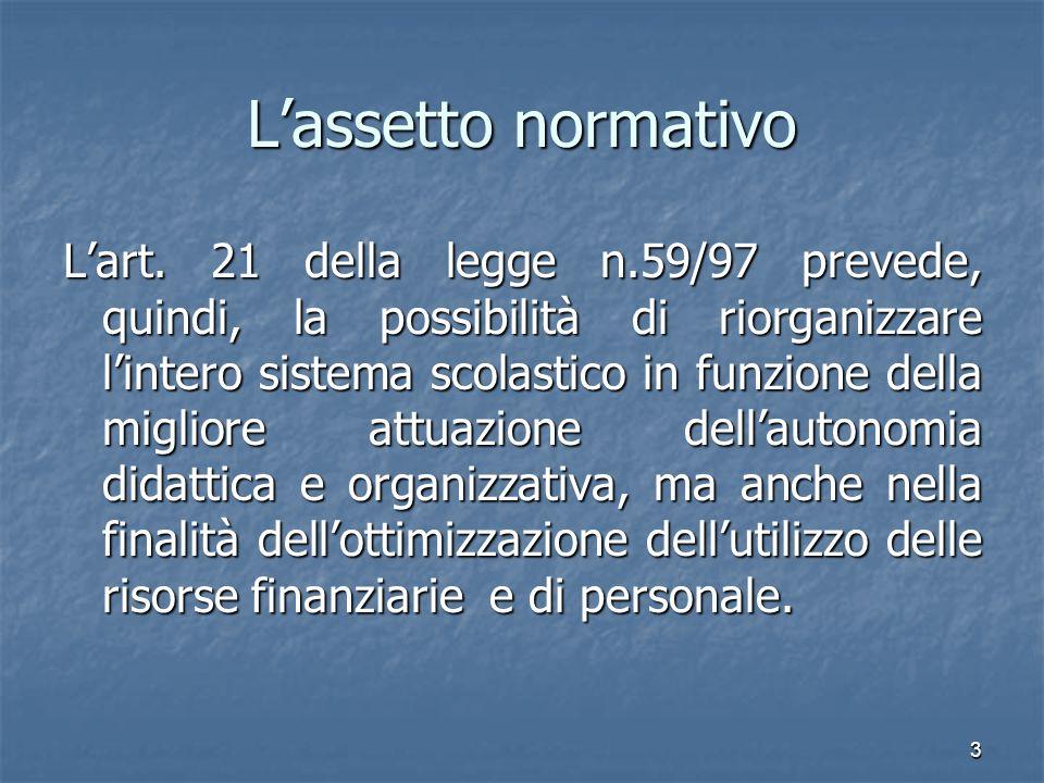 4 L'assetto normativo Il D.P.R.18 giugno 1998, n.