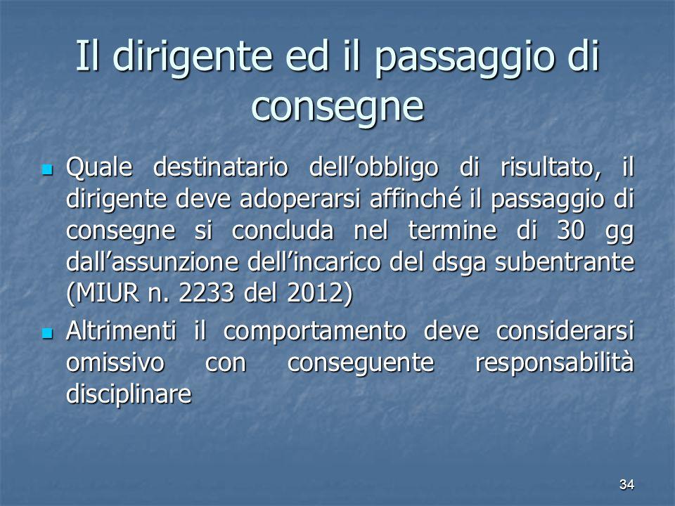 35 Il dirigente ed il passaggio di consegne Ruolo attivo del DS Ruolo attivo del DS Lettera raccomandata a.r.