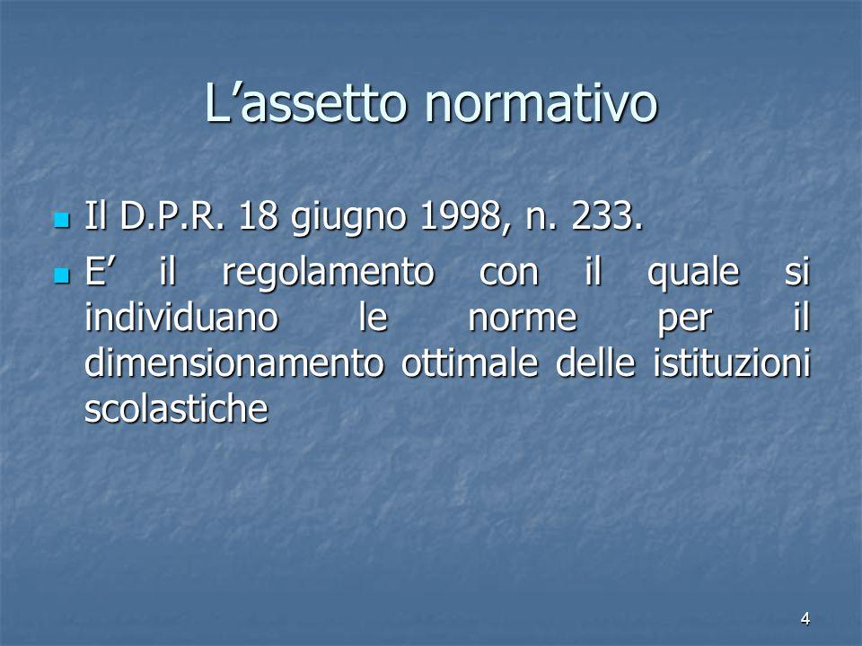 5 L'assetto normativo D.P.R.n. 233/98: D.P.R. n. 233/98: Art.