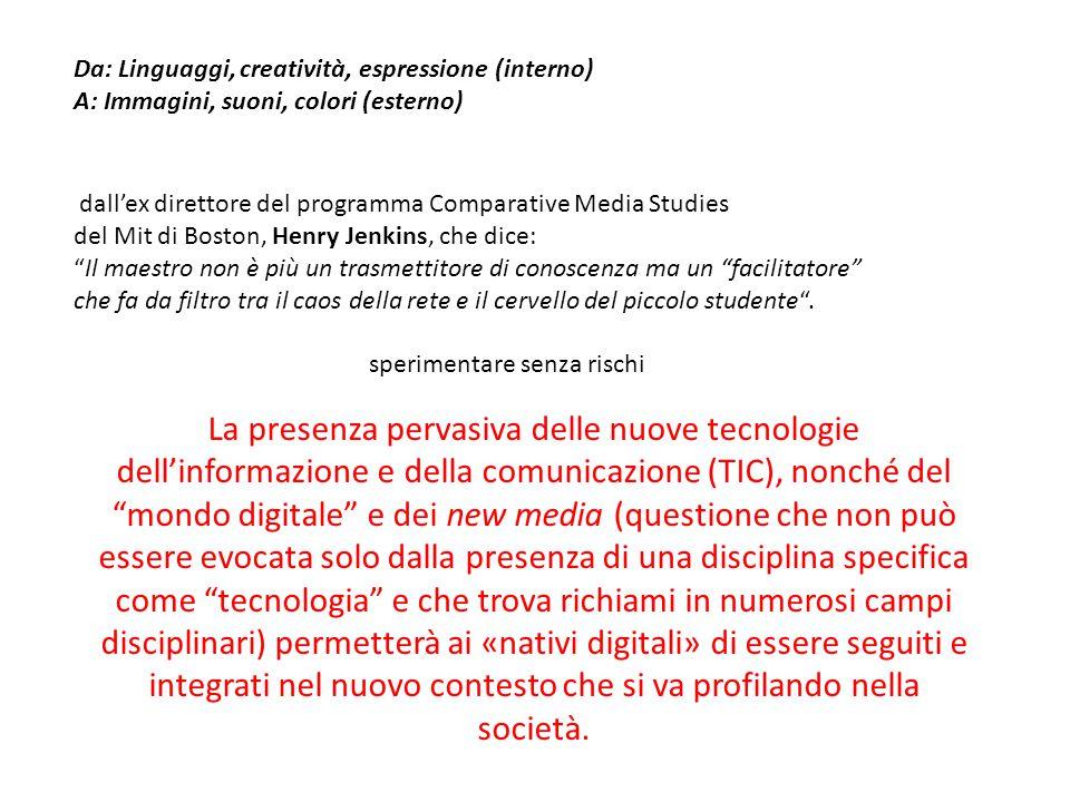 Spunti e Suggerimenti per l'utilizzo della Lim http://www.maestraanna.it/LIM.php http://www.maestrantonella.it/LIM.html http://www.robertosconocchini.it/didattica-con-la-lim/1045-risorse-didattiche-per-lim-promethean.html http://www.atuttalim.it/ http://www.icarcolab.it/mod/page/view.php?id=133http://www.icarcolab.it/mod/page/view.php?id=133 (video corso d'aggiornamento LIM) http://www.guidonia5.it/index.php/docenti/51/91.html http://www.icpinincarpi.it/pagine/Area%20lim/lim_materna.htm http://www.pavonerisorse.it/scuole_circolo/laboratori/lim/lim_home.htm http://www.slimteam.it/j/index.php?option=com_frontpage&Itemid=1http://www.slimteam.it/j/index.php?option=com_frontpage&Itemid=1 comunità di pratica slimteam http://www1.prometheanplanet.com/it/server.php?show=nav.19792http://www1.prometheanplanet.com/it/server.php?show=nav.19792 video corso