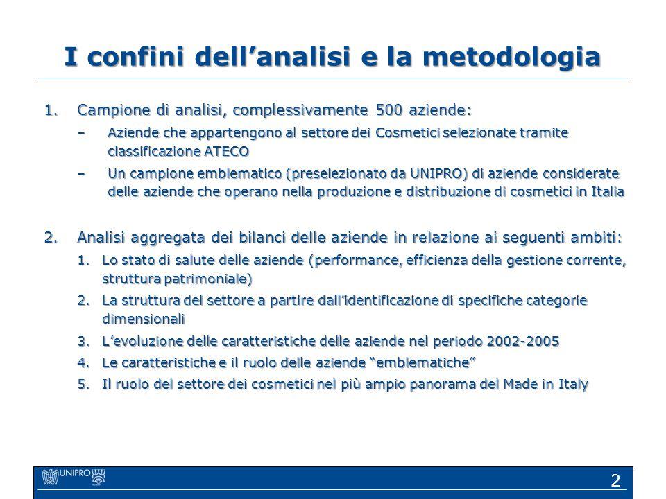 I confini dell'analisi e la metodologia 1.Campione di analisi, complessivamente 500 aziende: –Aziende che appartengono al settore dei Cosmetici selezi