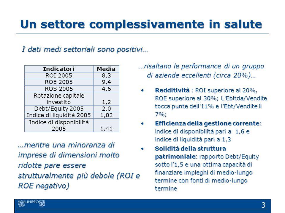 Un settore complessivamente in salute Redditività : ROI superiore al 20%, ROE superiore al 30%; L'Ebitda/Vendite tocca punte dell'11% e l'Ebt/Vendite