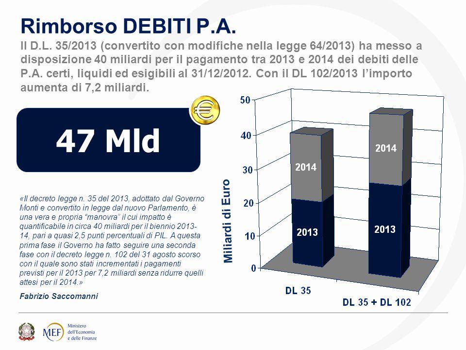 Rimborso DEBITI P.A. Il D.L. 35/2013 (convertito con modifiche nella legge 64/2013) ha messo a disposizione 40 miliardi per il pagamento tra 2013 e 20