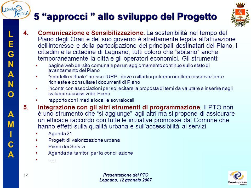LEGNANOAMICALEGNANOAMICA Presentazione del PTO Legnano, 12 gennaio 2007 14 5 approcci allo sviluppo del Progetto 4.Comunicazione e Sensibilizzazione.
