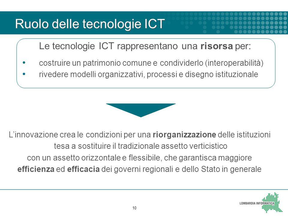 Ruolo delle tecnologie ICT 10 Le tecnologie ICT rappresentano una risorsa per: costruire un patrimonio comune e condividerlo (interoperabilità) rivede