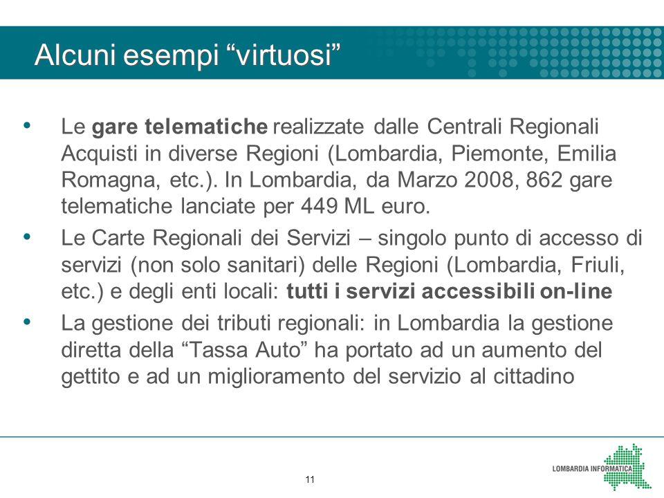 Alcuni esempi virtuosi Le gare telematiche realizzate dalle Centrali Regionali Acquisti in diverse Regioni (Lombardia, Piemonte, Emilia Romagna, etc.).