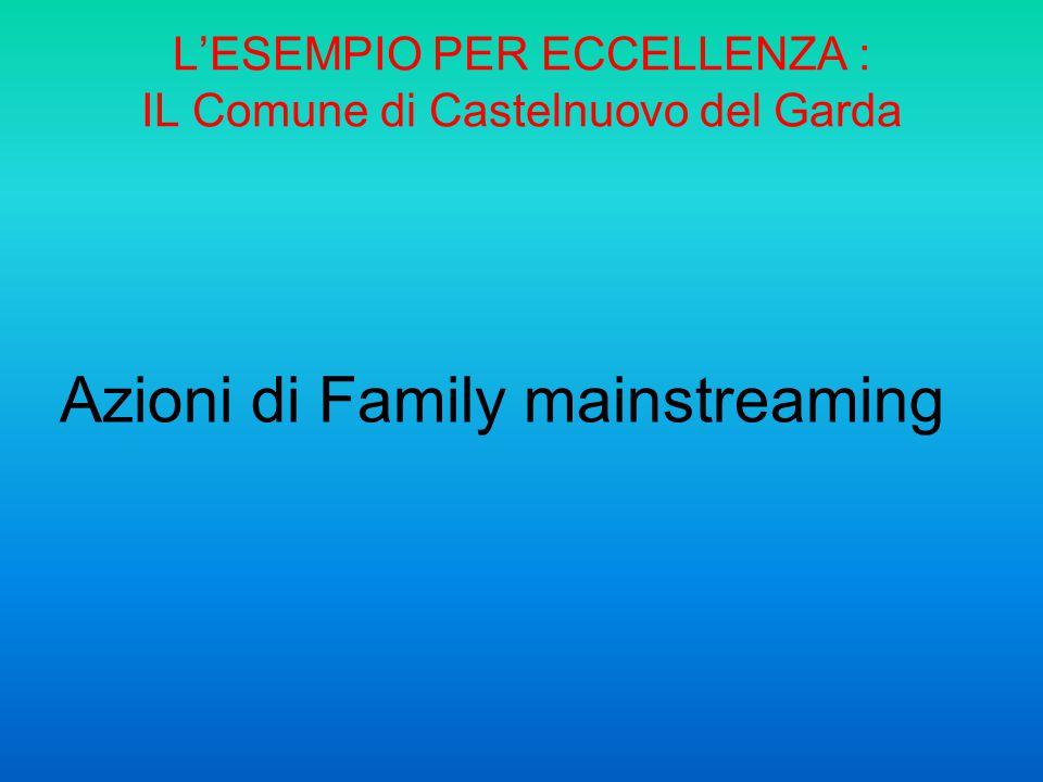 L'ESEMPIO PER ECCELLENZA : IL Comune di Castelnuovo del Garda Azioni di Family mainstreaming