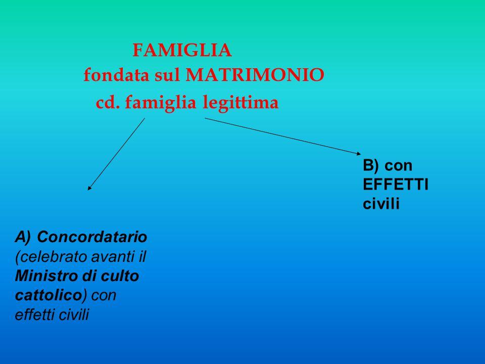 FAMIGLIA fondata sul MATRIMONIO cd. famiglia legittima A) Concordatario (celebrato avanti il Ministro di culto cattolico) con effetti civili B) con EF