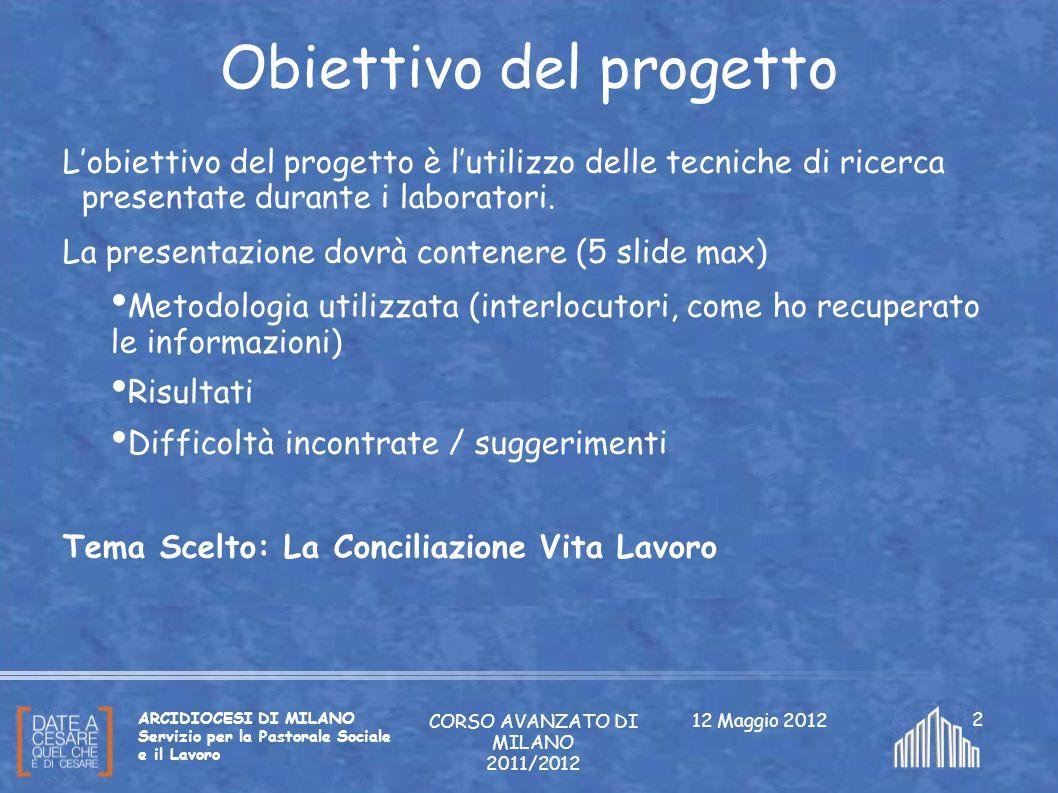 Create da Paolo Arrigoni per SFSP Diocesi di Milano – 2011 CORSO AVANZATO DI MILANO 2011/2012 12 Maggio 2012 ARCIDIOCESI DI MILANO Servizio per la Pas
