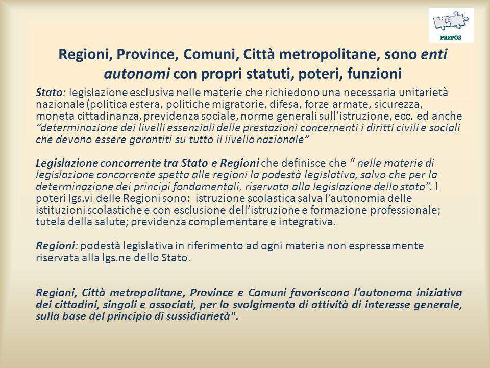 Regioni, Province, Comuni, Città metropolitane, sono enti autonomi con propri statuti, poteri, funzioni Stato: legislazione esclusiva nelle materie ch