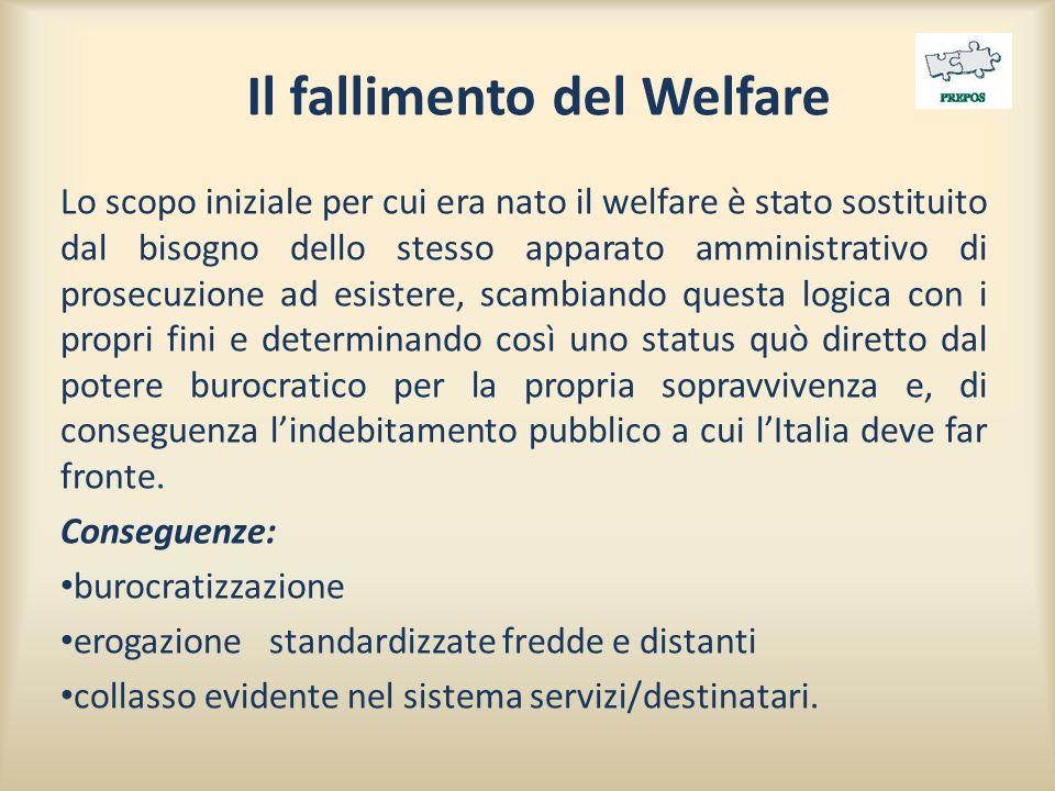 Il fallimento del Welfare Lo scopo iniziale per cui era nato il welfare è stato sostituito dal bisogno dello stesso apparato amministrativo di prosecu