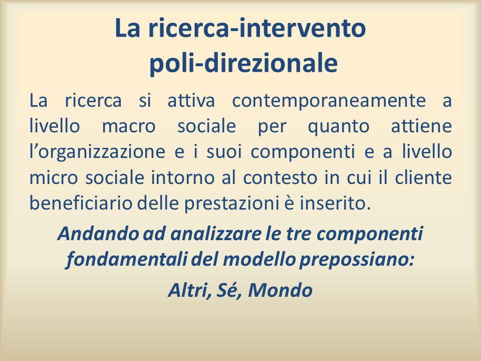 La ricerca-intervento poli-direzionale La ricerca si attiva contemporaneamente a livello macro sociale per quanto attiene l'organizzazione e i suoi co