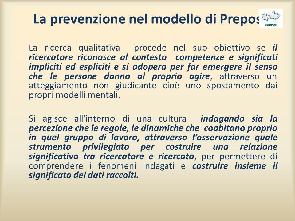 La prevenzione nel modello di Prepos La ricerca qualitativa procede nel suo obiettivo se il ricercatore riconosce al contesto competenze e significati