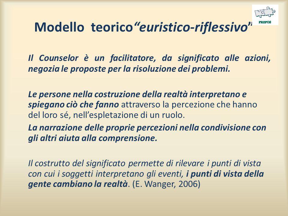 Modello teorico euristico-riflessivo Il Counselor è un facilitatore, da significato alle azioni, negozia le proposte per la risoluzione dei problemi.