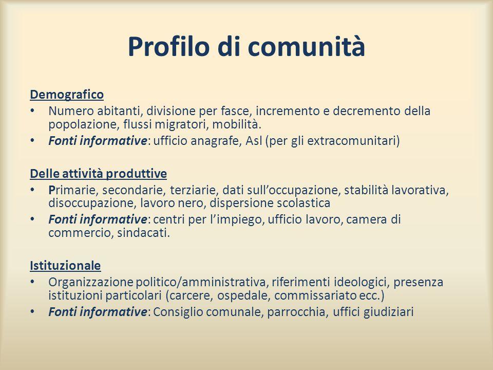 Profilo di comunità Demografico Numero abitanti, divisione per fasce, incremento e decremento della popolazione, flussi migratori, mobilità. Fonti inf