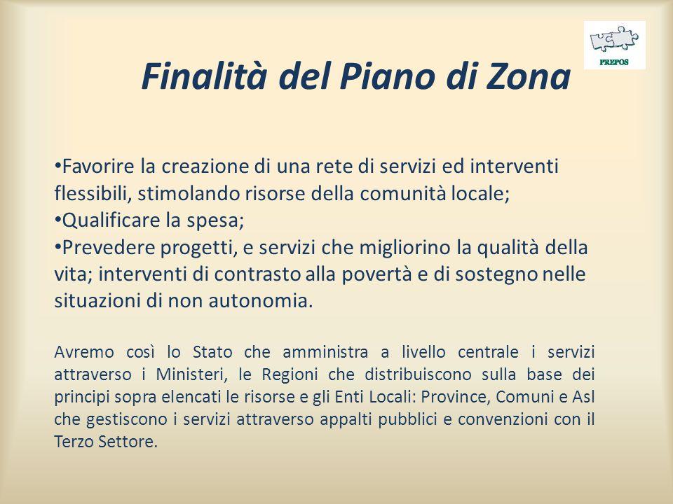 Finalità del Piano di Zona Favorire la creazione di una rete di servizi ed interventi flessibili, stimolando risorse della comunità locale; Qualificar
