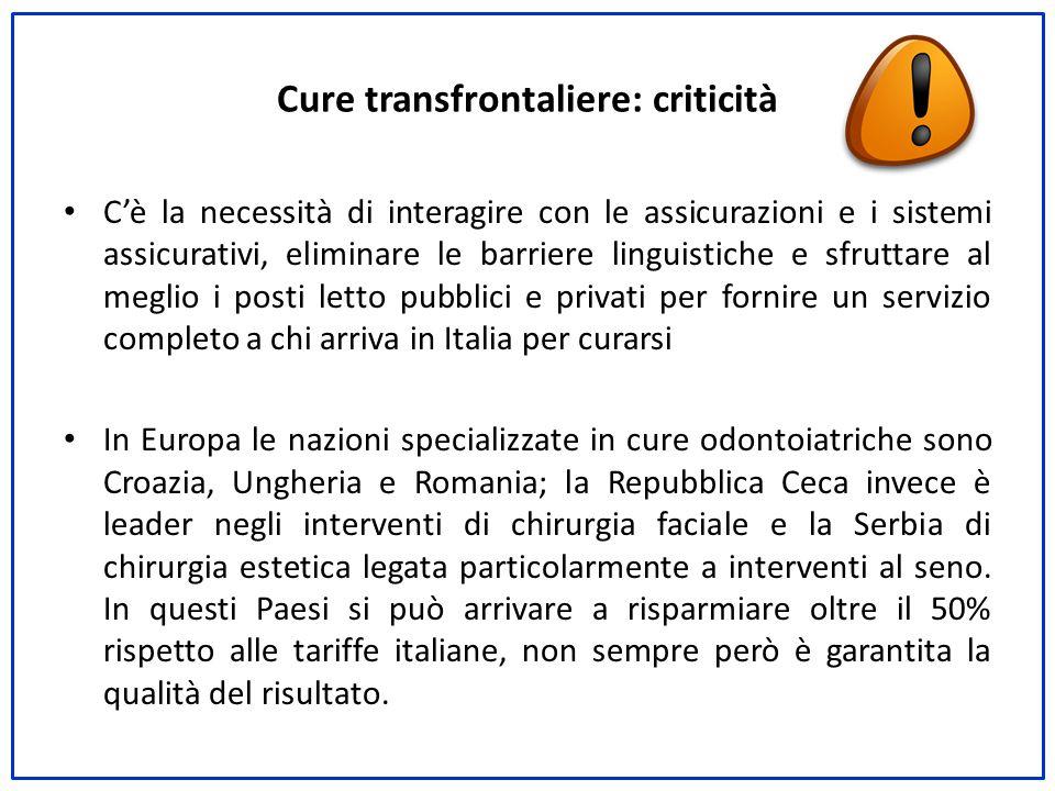 Cure transfrontaliere: criticità C'è la necessità di interagire con le assicurazioni e i sistemi assicurativi, eliminare le barriere linguistiche e sf