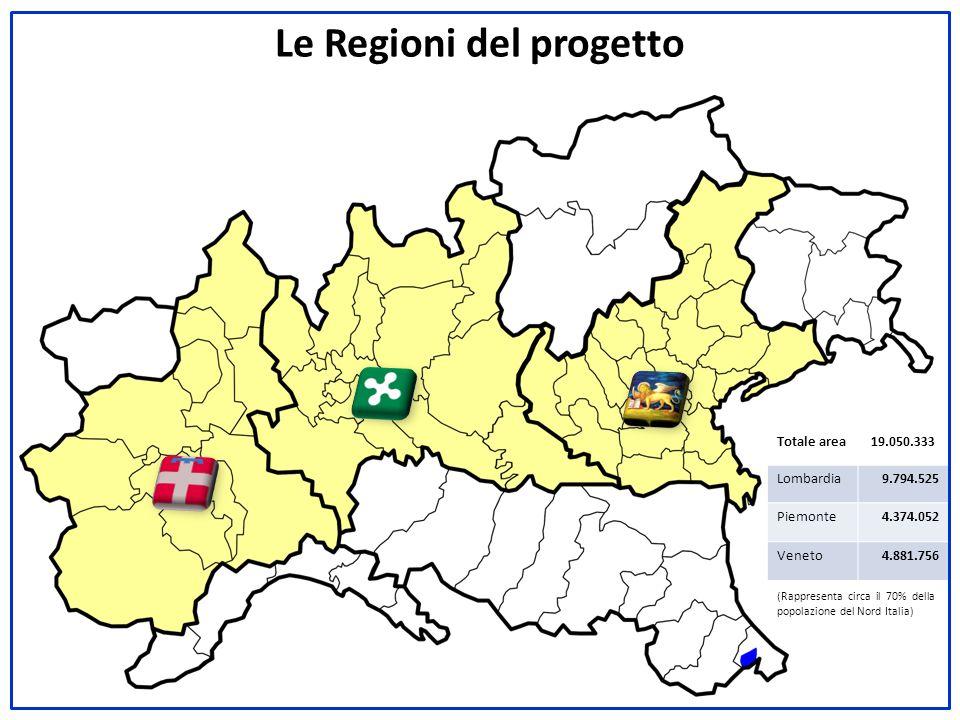 Le Regioni del progetto Totale area 19.050.333 Lombardia9.794.525 Piemonte4.374.052 Veneto4.881.756 (Rappresenta circa il 70% della popolazione del No