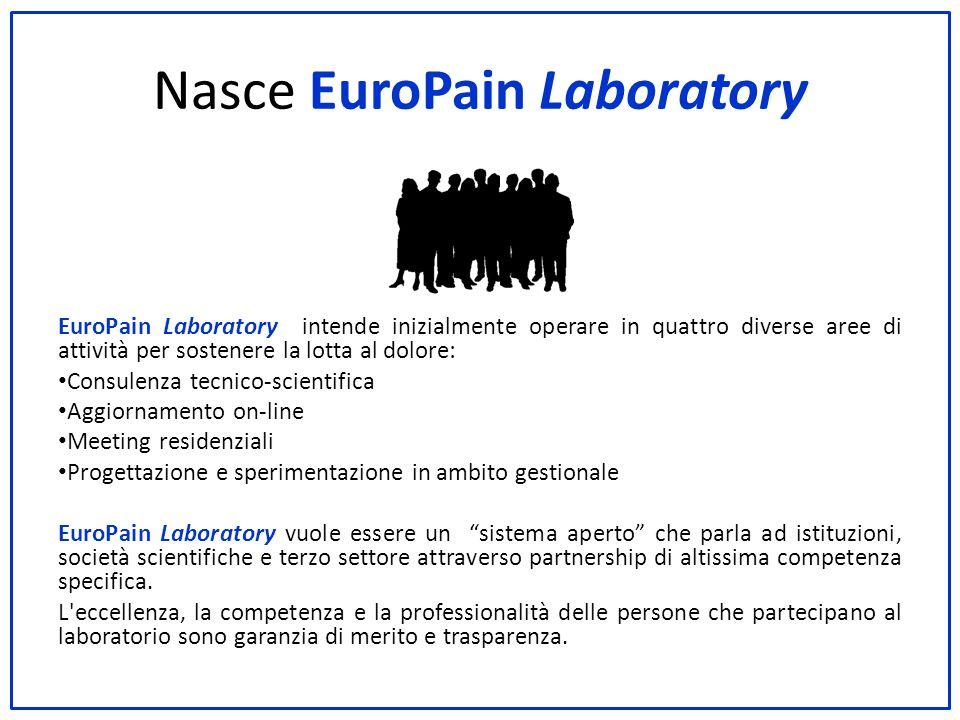 Nasce EuroPain Laboratory EuroPain Laboratory intende inizialmente operare in quattro diverse aree di attività per sostenere la lotta al dolore: Consu