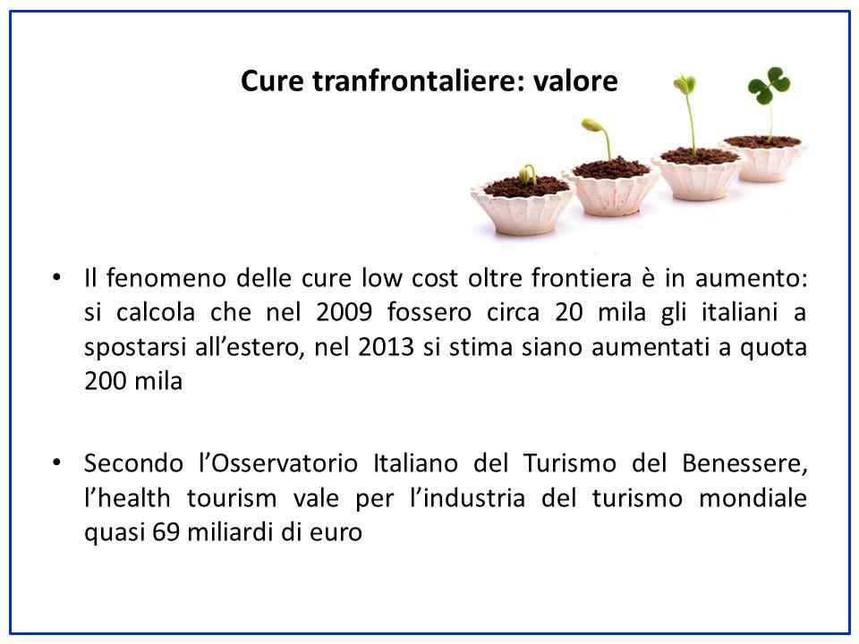 Il fenomeno delle cure low cost oltre frontiera è in aumento: si calcola che nel 2009 fossero circa 20 mila gli italiani a spostarsi all'estero, nel 2
