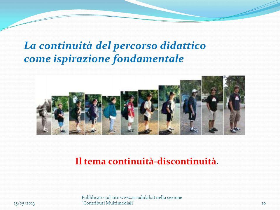 La continuità del percorso didattico come ispirazione fondamentale Il tema continuità-discontinuità. 15/05/201310 Pubblicato sul sito www.assodolab.it