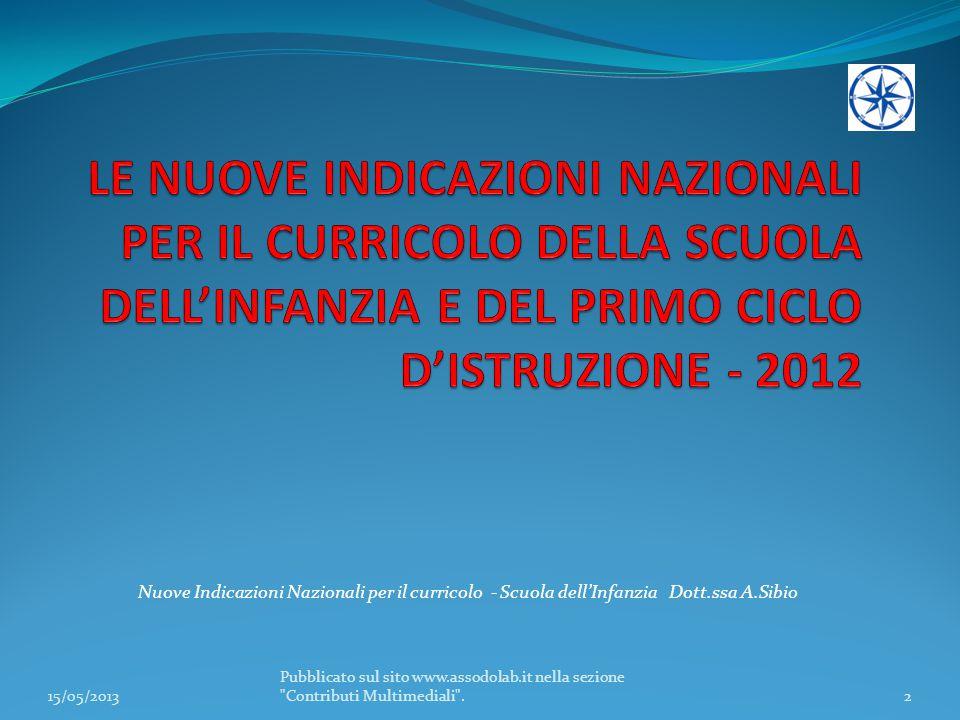 Nuove Indicazioni Nazionali per il curricolo - Scuola dell'Infanzia Dott.ssa A.Sibio 15/05/20132 Pubblicato sul sito www.assodolab.it nella sezione