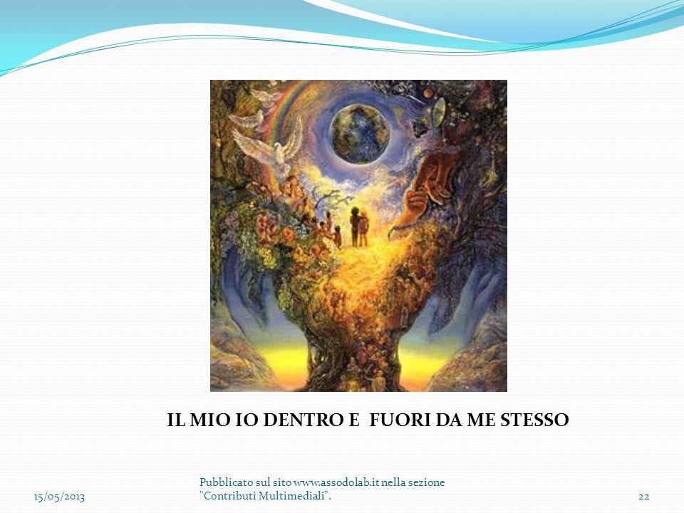 IL MIO IO DENTRO E FUORI DA ME STESSO 15/05/201322 Pubblicato sul sito www.assodolab.it nella sezione