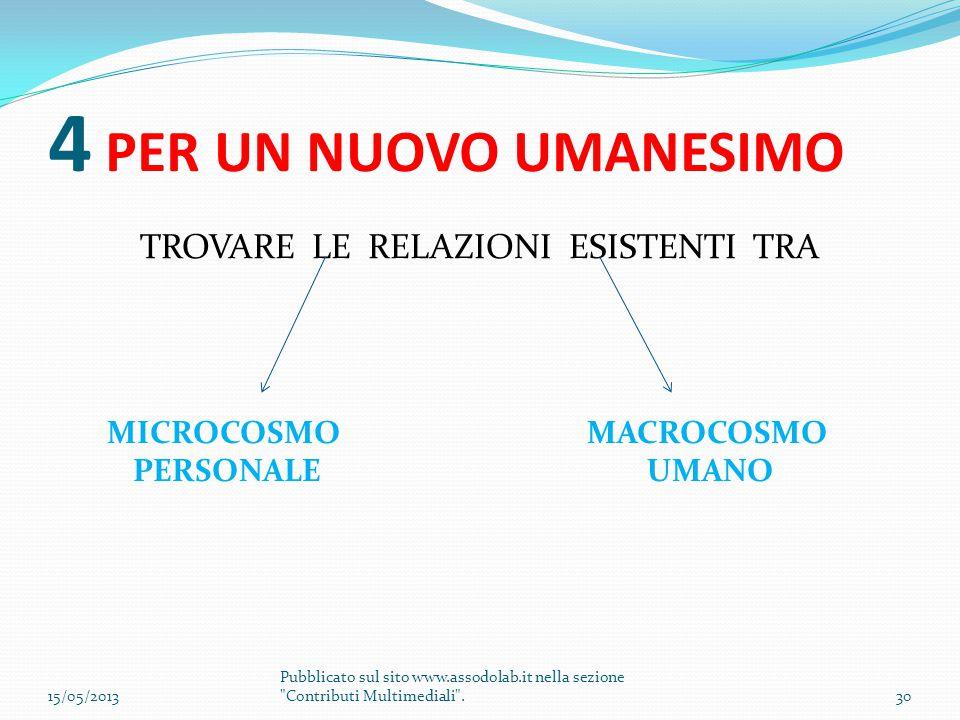 4 PER UN NUOVO UMANESIMO TROVARE LE RELAZIONI ESISTENTI TRA MICROCOSMO PERSONALE MACROCOSMO UMANO 15/05/201330 Pubblicato sul sito www.assodolab.it ne