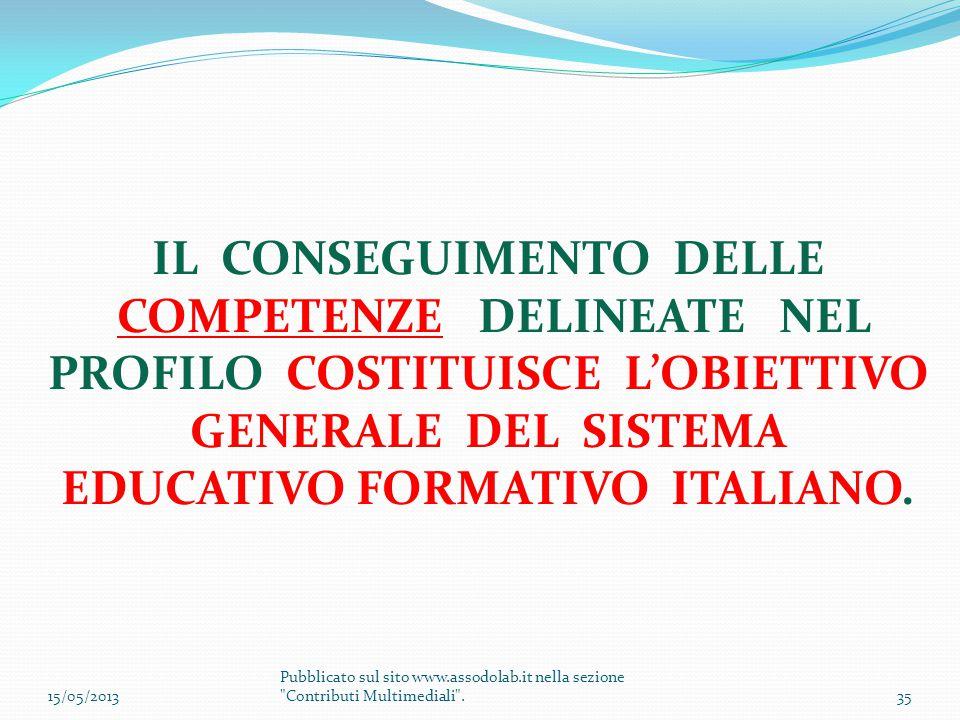 IL CONSEGUIMENTO DELLE COMPETENZE DELINEATE NEL PROFILO COSTITUISCE L'OBIETTIVO GENERALE DEL SISTEMA EDUCATIVO FORMATIVO ITALIANO. 15/05/201335 Pubbli
