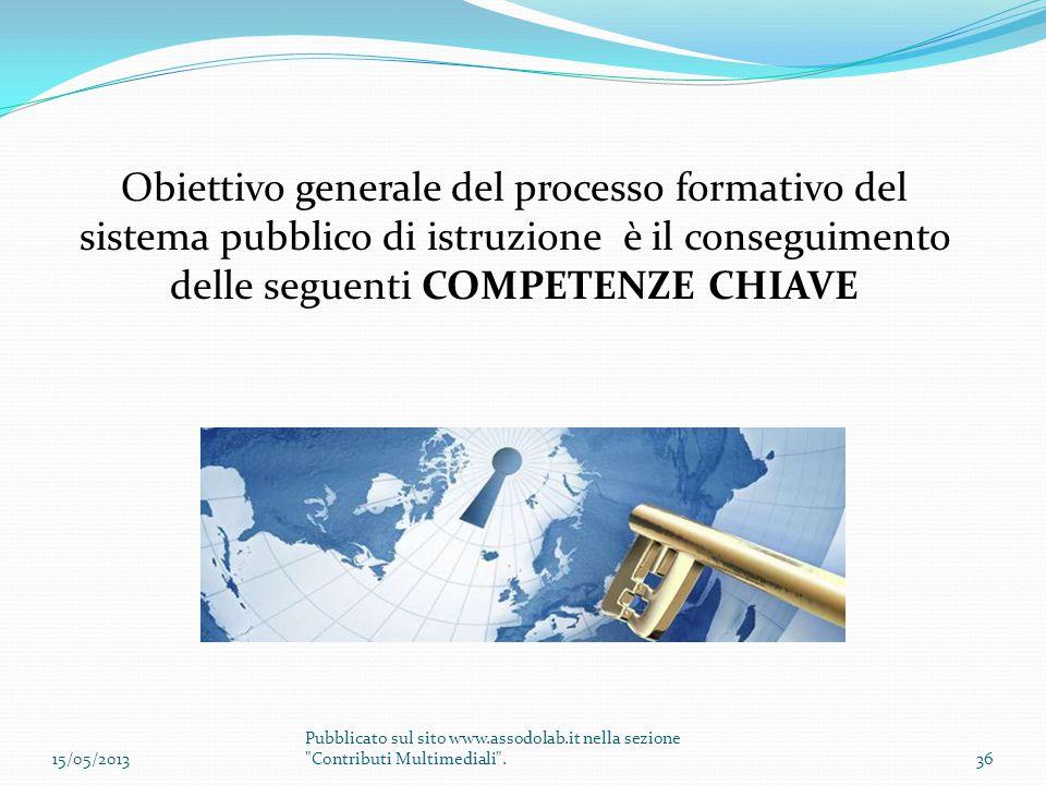 Obiettivo generale del processo formativo del sistema pubblico di istruzione è il conseguimento delle seguenti COMPETENZE CHIAVE 15/05/201336 Pubblica