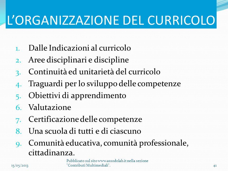 L'ORGANIZZAZIONE DEL CURRICOLO 1. Dalle Indicazioni al curricolo 2. Aree disciplinari e discipline 3. Continuità ed unitarietà del curricolo 4. Tragua