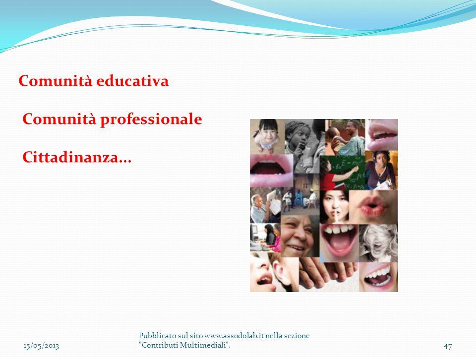 Comunità educativa Comunità professionale Cittadinanza... 15/05/201347 Pubblicato sul sito www.assodolab.it nella sezione