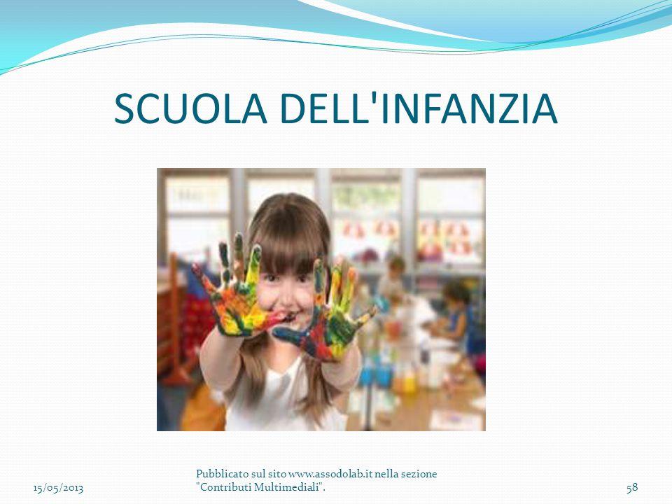 SCUOLA DELL'INFANZIA 15/05/201358 Pubblicato sul sito www.assodolab.it nella sezione