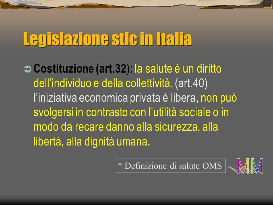 Legislazione stlc in Italia  Costituzione (art.32 ): la salute è un diritto dell'individuo e della collettività.