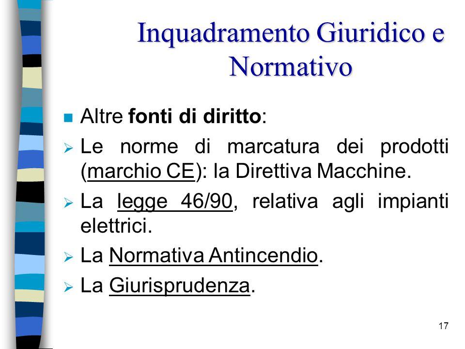 17 n Altre fonti di diritto:  Le norme di marcatura dei prodotti (marchio CE): la Direttiva Macchine.